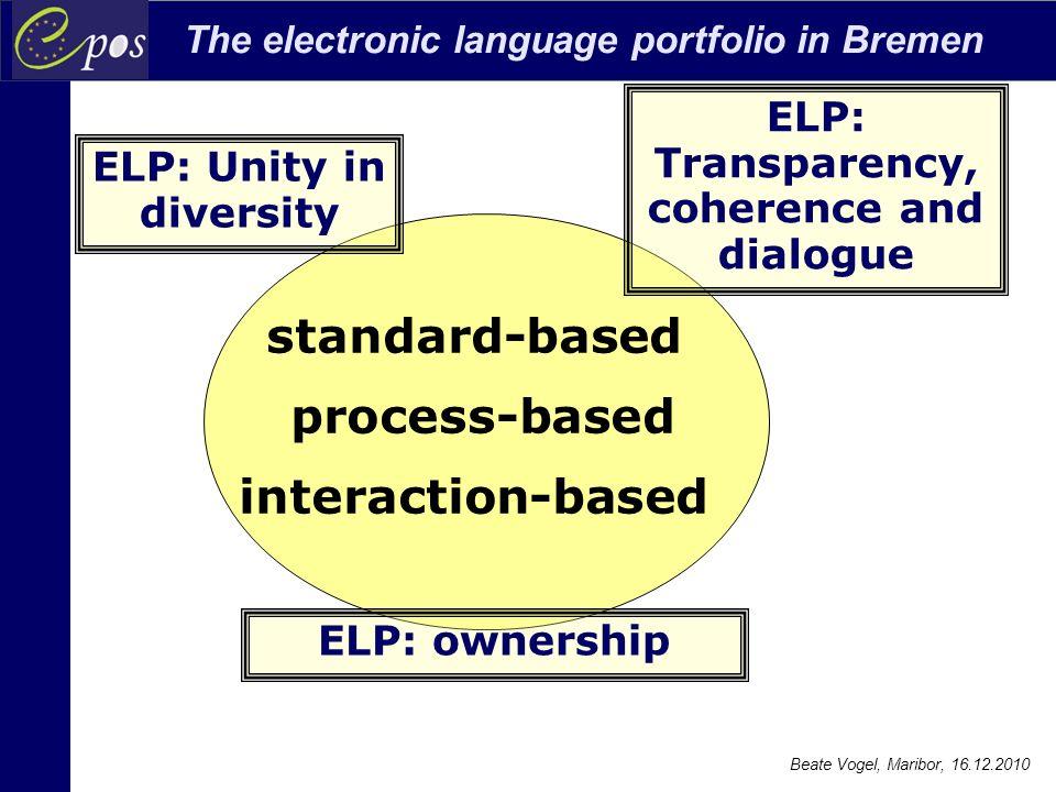 The electronic language portfolio in Bremen Beate Vogel, Maribor, 16.12.2010 Epos im Unterricht