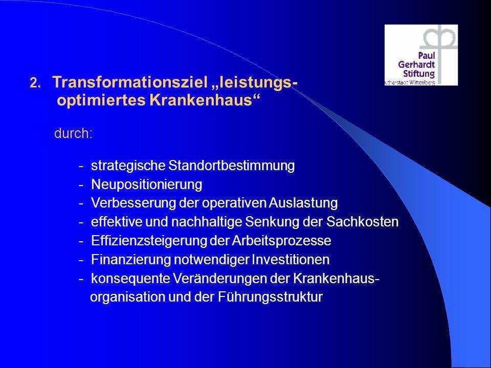 """2. Transformationsziel """"leistungs- optimiertes Krankenhaus"""" durch: - strategische Standortbestimmung - Neupositionierung - Verbesserung der operativen"""