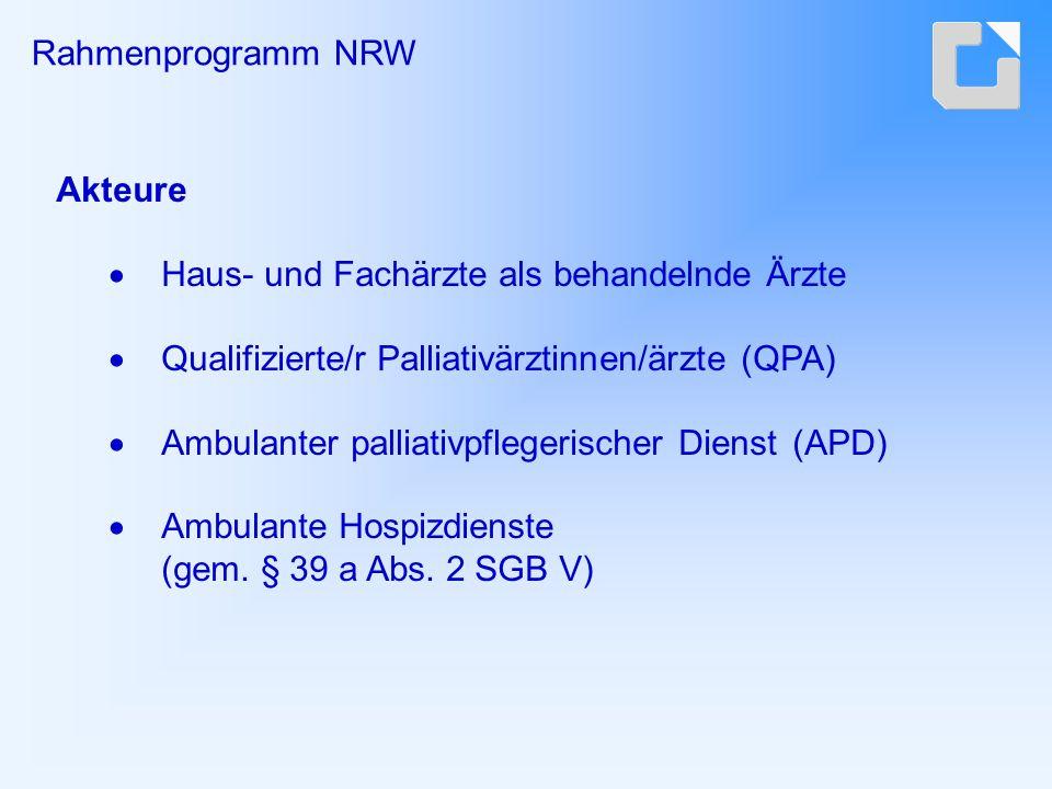 Akteure  Haus- und Fachärzte als behandelnde Ärzte  Qualifizierte/r Palliativärztinnen/ärzte (QPA)  Ambulanter palliativpflegerischer Dienst (APD)  Ambulante Hospizdienste (gem.