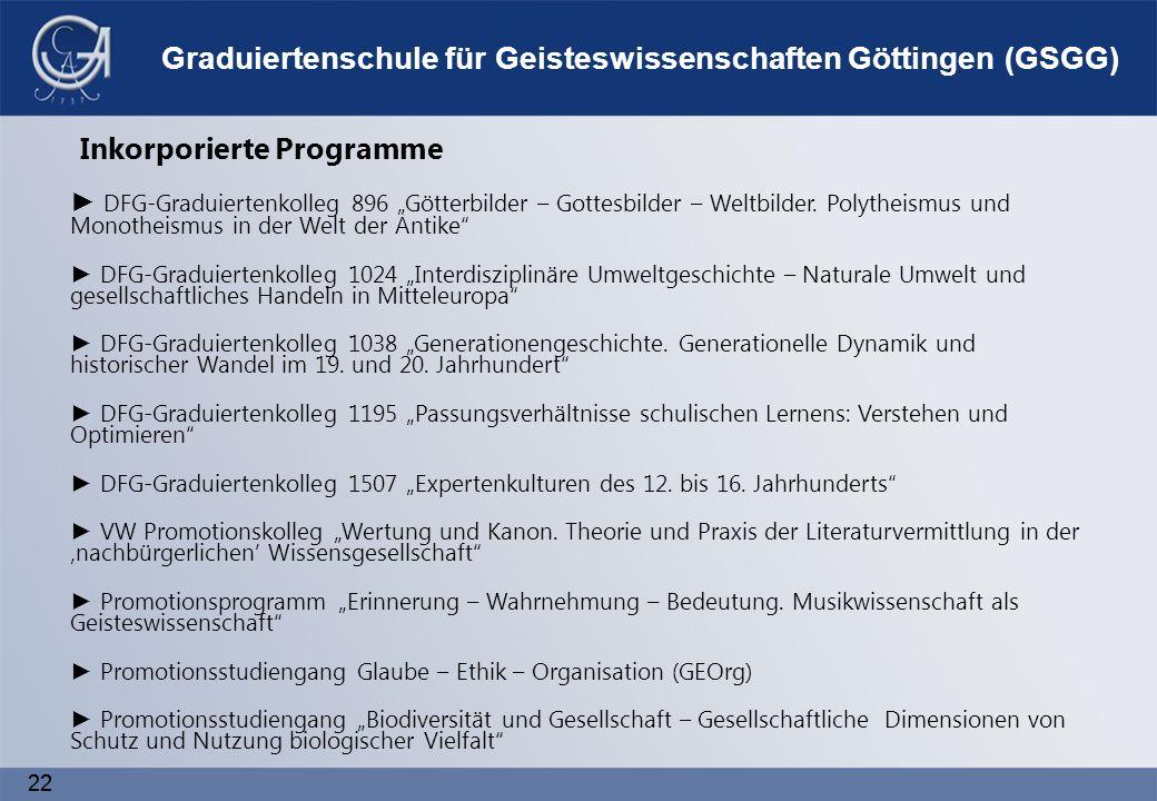 "22 Graduiertenschule für Geisteswissenschaften Göttingen (GSGG) ► DFG-Graduiertenkolleg 896 ""Götterbilder – Gottesbilder – Weltbilder."