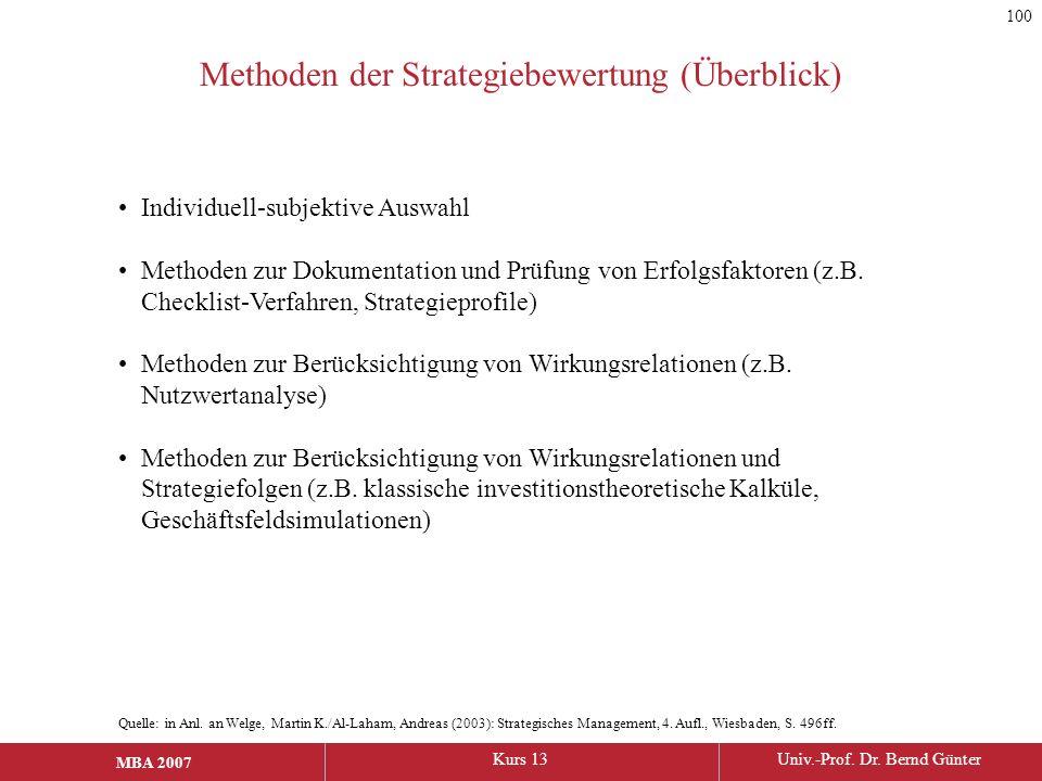 MBA 2006Kurs 13Univ.-Prof. Dr. Bernd Günter MBA 2007 Methoden der Strategiebewertung (Überblick) Individuell-subjektive Auswahl Methoden zur Dokumenta
