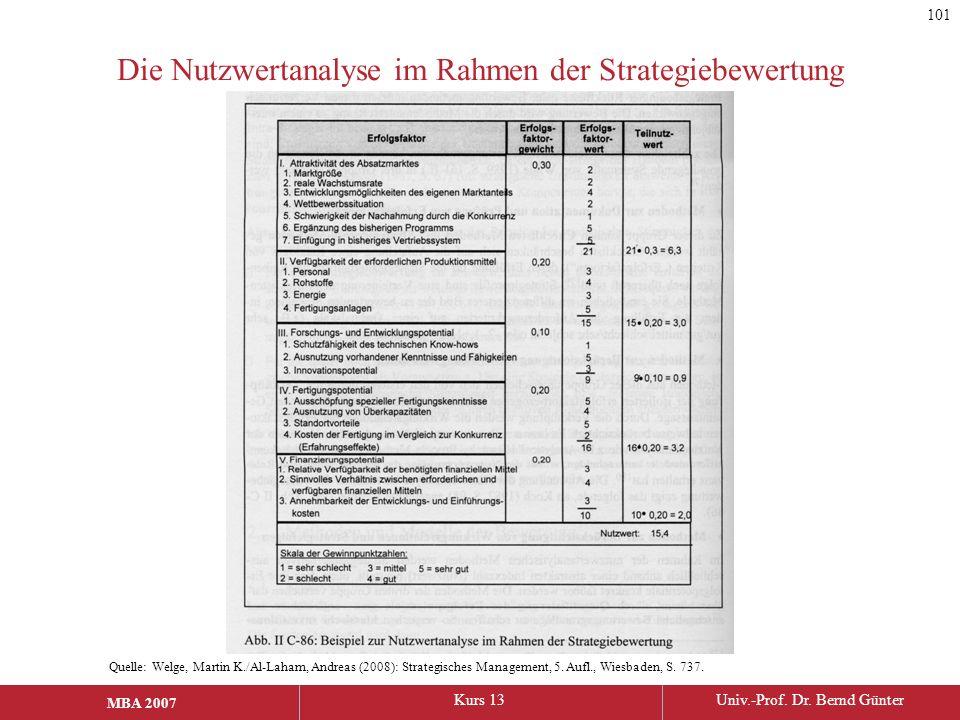 MBA 2006Kurs 13Univ.-Prof. Dr. Bernd Günter MBA 2007 Die Nutzwertanalyse im Rahmen der Strategiebewertung Quelle: Welge, Martin K./Al-Laham, Andreas (