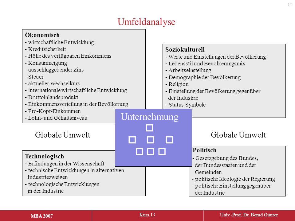 MBA 2006Kurs 13Univ.-Prof. Dr. Bernd Günter MBA 2007 Ökonomisch - wirtschaftliche Entwicklung - Kreditsicherheit - Höhe des verfügbaren Einkommens - K