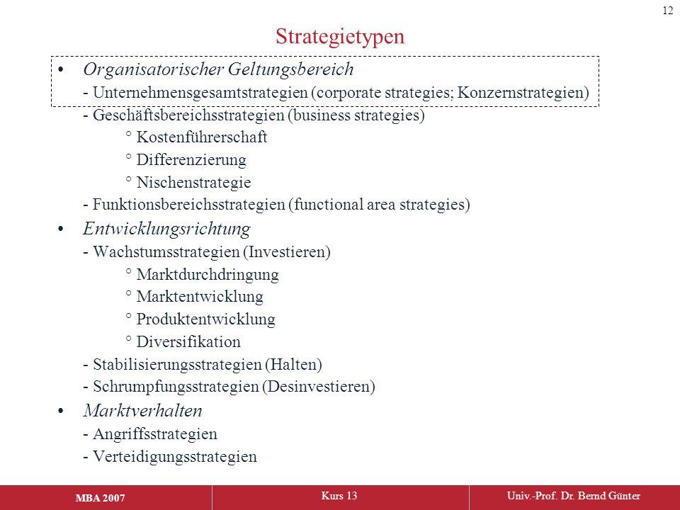 MBA 2006Kurs 13Univ.-Prof. Dr. Bernd Günter MBA 2007 Strategietypen Organisatorischer Geltungsbereich - Unternehmensgesamtstrategien (corporate strate