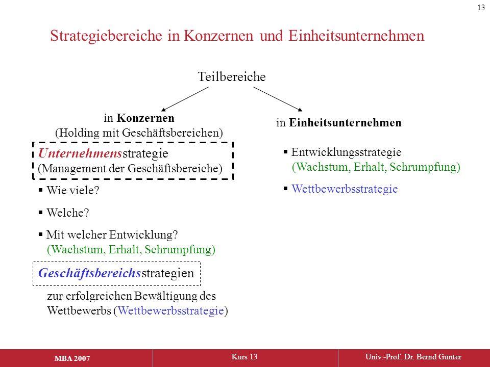 MBA 2006Kurs 13Univ.-Prof. Dr. Bernd Günter MBA 2007 Strategiebereiche in Konzernen und Einheitsunternehmen in Konzernen (Holding mit Geschäftsbereich