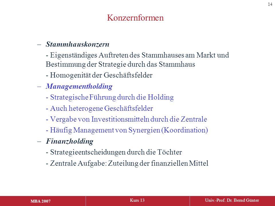 MBA 2006Kurs 13Univ.-Prof. Dr. Bernd Günter MBA 2007 Konzernformen –Stammhauskonzern - Eigenständiges Auftreten des Stammhauses am Markt und Bestimmun