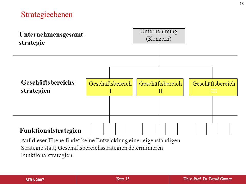 MBA 2006Kurs 13Univ.-Prof. Dr. Bernd Günter MBA 2007 Unternehmung (Konzern) Geschäftsbereich I Geschäftsbereich II Geschäftsbereich III Unternehmensge