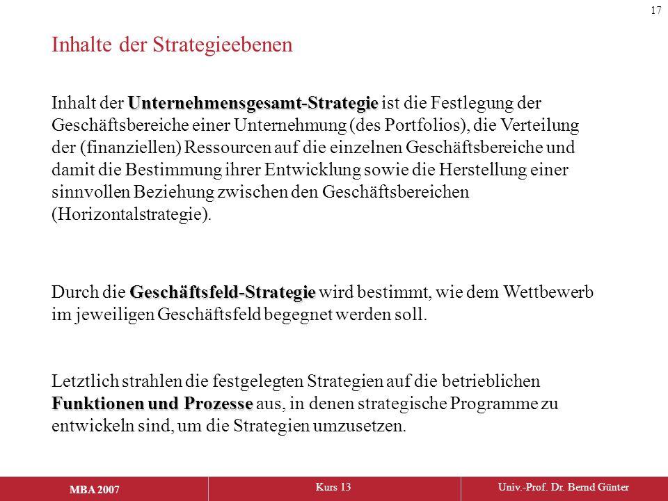 MBA 2006Kurs 13Univ.-Prof. Dr. Bernd Günter MBA 2007 Unternehmensgesamt-Strategie Inhalt der Unternehmensgesamt-Strategie ist die Festlegung der Gesch