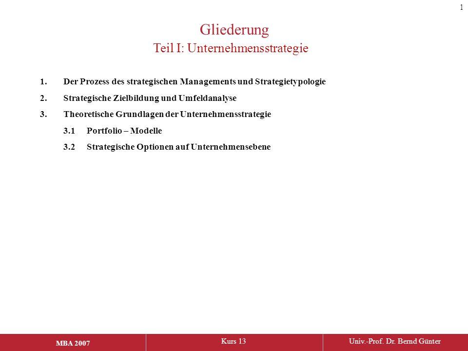 MBA 2006Kurs 13Univ.-Prof. Dr. Bernd Günter MBA 2007 Gliederung 1.Der Prozess des strategischen Managements und Strategietypologie 2.Strategische Ziel