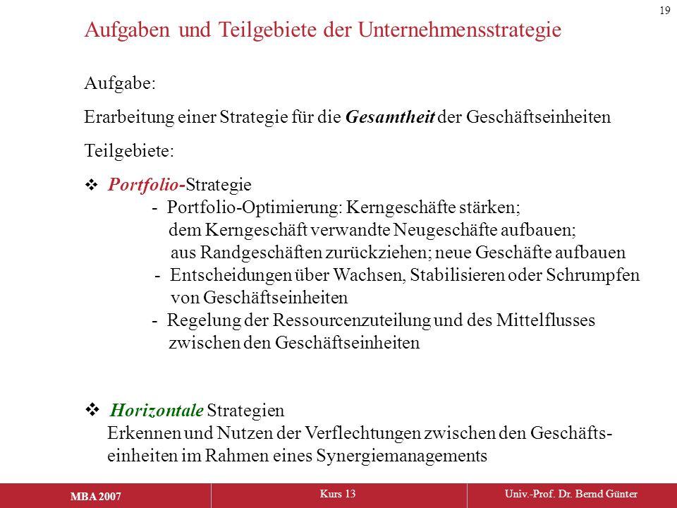 MBA 2006Kurs 13Univ.-Prof. Dr. Bernd Günter MBA 2007 Aufgabe: Erarbeitung einer Strategie für die Gesamtheit der Geschäftseinheiten Teilgebiete:  Por