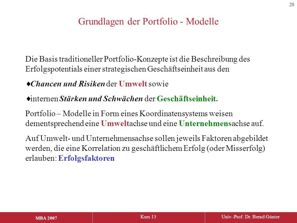 MBA 2006Kurs 13Univ.-Prof. Dr. Bernd Günter MBA 2007 Grundlagen der Portfolio - Modelle Die Basis traditioneller Portfolio-Konzepte ist die Beschreibu