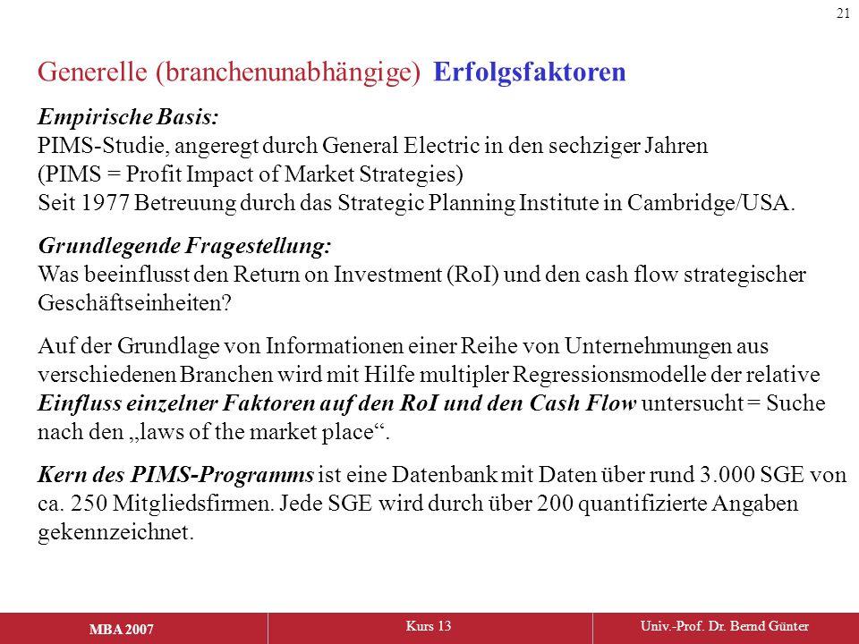 MBA 2006Kurs 13Univ.-Prof. Dr. Bernd Günter MBA 2007 Generelle (branchenunabhängige) Erfolgsfaktoren Empirische Basis: PIMS-Studie, angeregt durch Gen