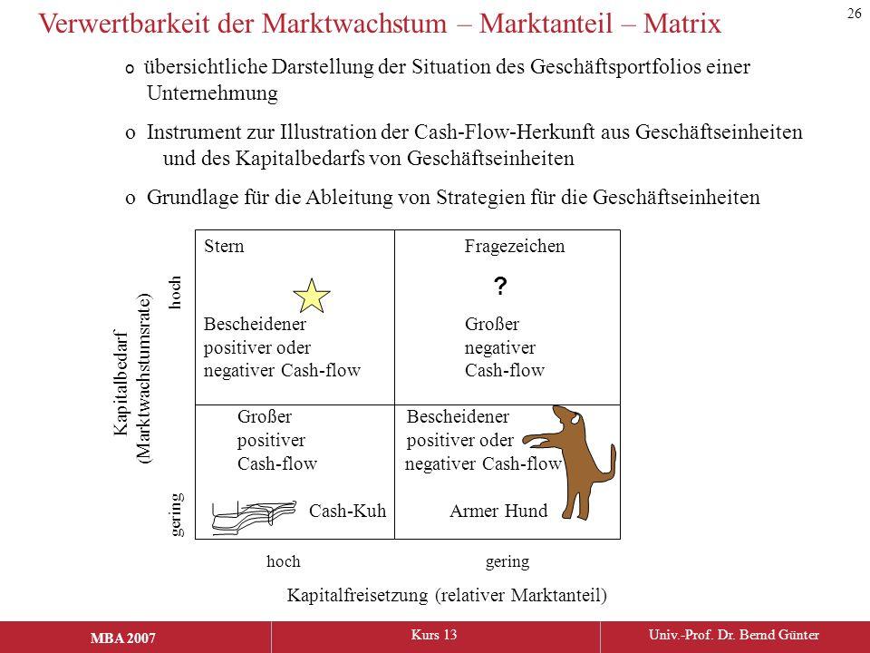 MBA 2006Kurs 13Univ.-Prof. Dr. Bernd Günter MBA 2007 Verwertbarkeit der Marktwachstum – Marktanteil – Matrix o übersichtliche Darstellung der Situatio