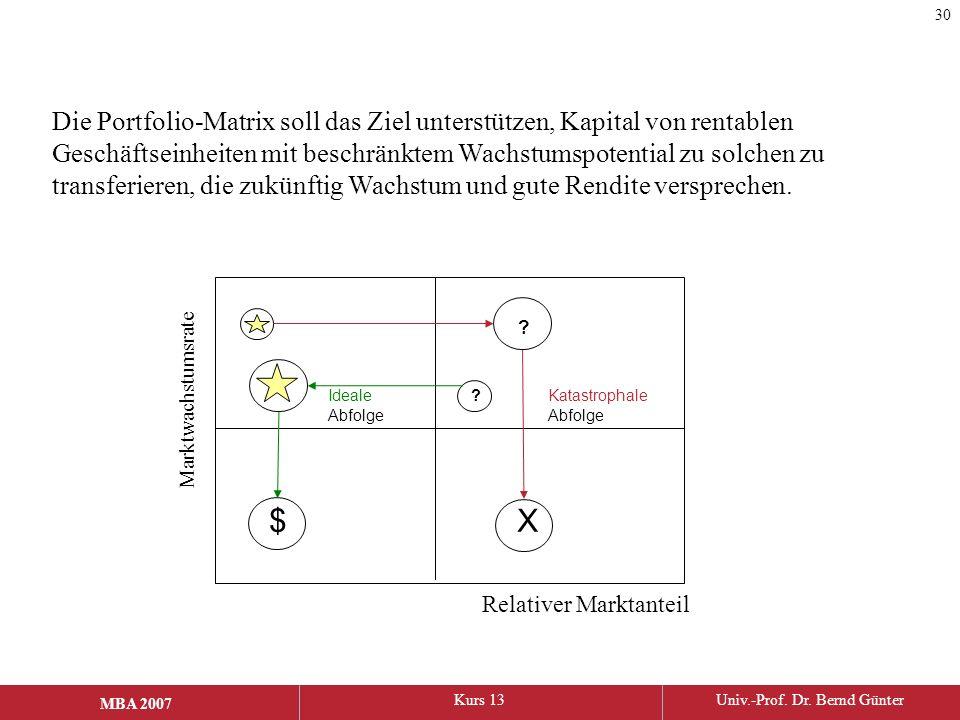 MBA 2006Kurs 13Univ.-Prof. Dr. Bernd Günter MBA 2007 Die Portfolio-Matrix soll das Ziel unterstützen, Kapital von rentablen Geschäftseinheiten mit bes