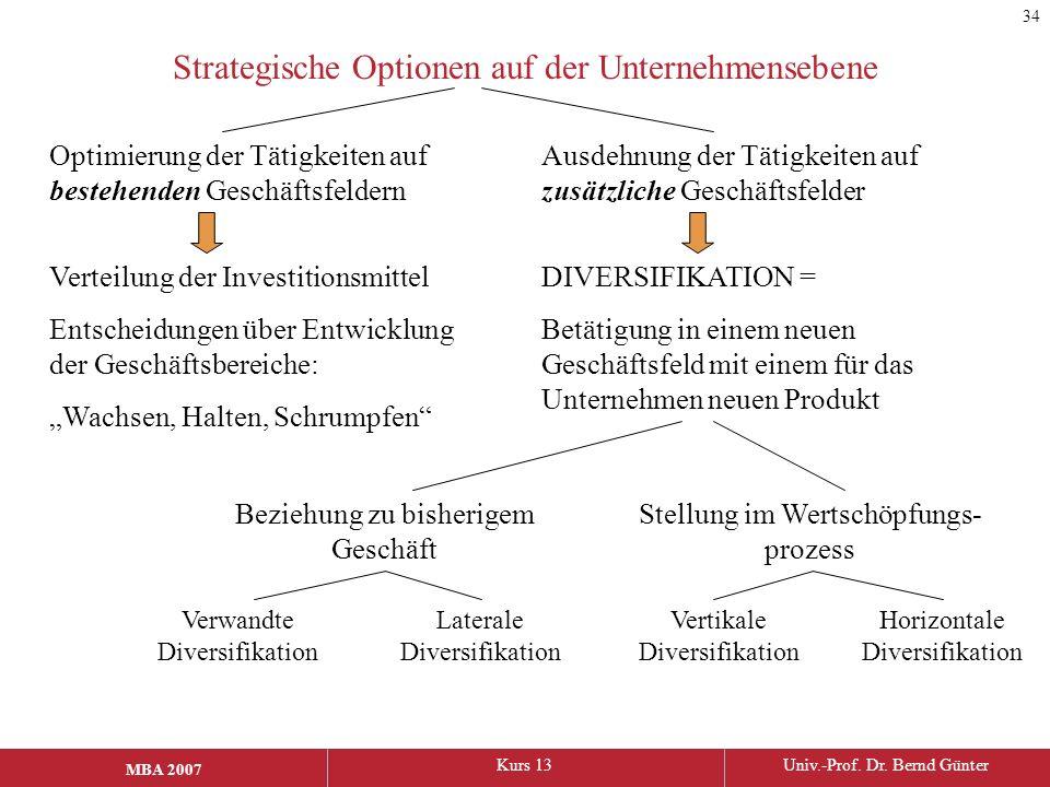 MBA 2006Kurs 13Univ.-Prof. Dr. Bernd Günter MBA 2007 Strategische Optionen auf der Unternehmensebene Optimierung der Tätigkeiten auf bestehenden Gesch