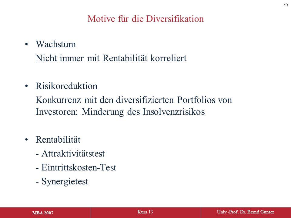 MBA 2006Kurs 13Univ.-Prof. Dr. Bernd Günter MBA 2007 Motive für die Diversifikation Wachstum Nicht immer mit Rentabilität korreliert Risikoreduktion K