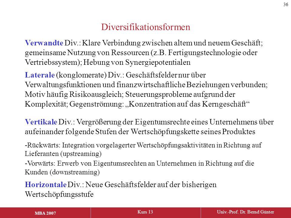 MBA 2006Kurs 13Univ.-Prof. Dr. Bernd Günter MBA 2007 Diversifikationsformen Verwandte Div.: Klare Verbindung zwischen altem und neuem Geschäft; gemein