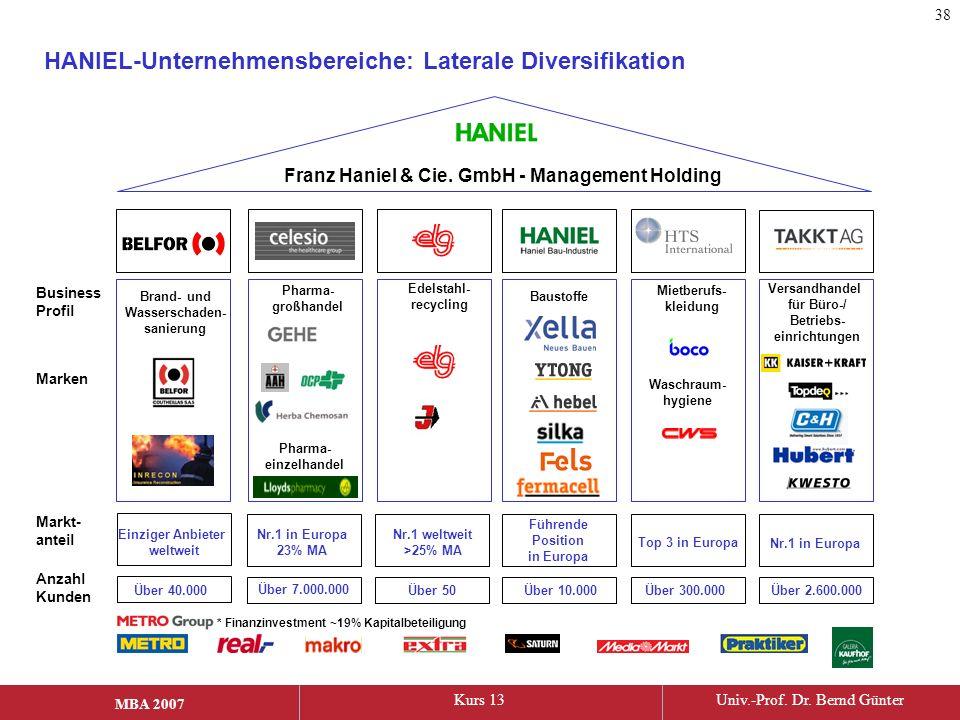 MBA 2006Kurs 13Univ.-Prof. Dr. Bernd Günter MBA 2007 HANIEL-Unternehmensbereiche: Laterale Diversifikation Franz Haniel & Cie. GmbH - Management Holdi