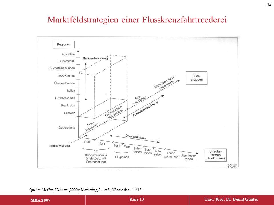MBA 2006Kurs 13Univ.-Prof. Dr. Bernd Günter MBA 2007 Marktfeldstrategien einer Flusskreuzfahrtreederei Quelle: Meffert, Heribert (2000): Marketing, 9.