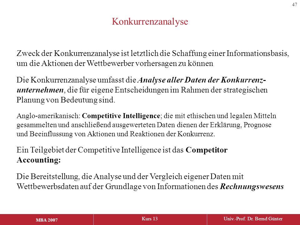 MBA 2006Kurs 13Univ.-Prof. Dr. Bernd Günter MBA 2007 Konkurrenzanalyse Zweck der Konkurrenzanalyse ist letztlich die Schaffung einer Informationsbasis