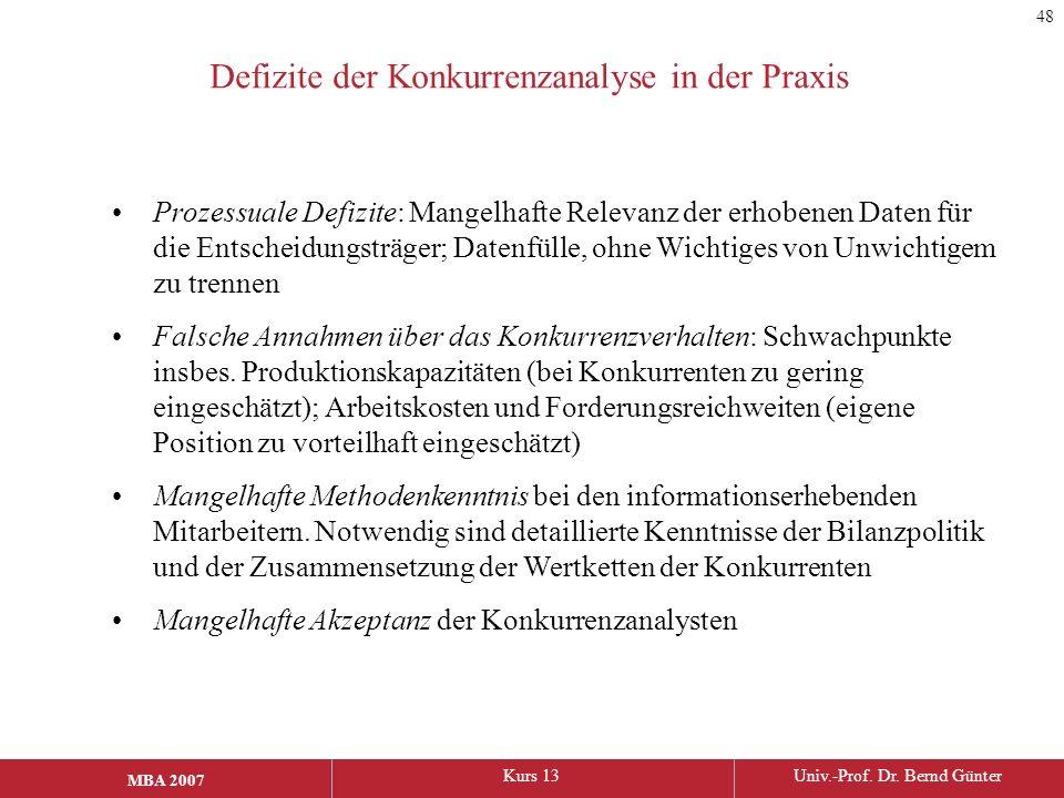 MBA 2006Kurs 13Univ.-Prof. Dr. Bernd Günter MBA 2007 Defizite der Konkurrenzanalyse in der Praxis Prozessuale Defizite: Mangelhafte Relevanz der erhob