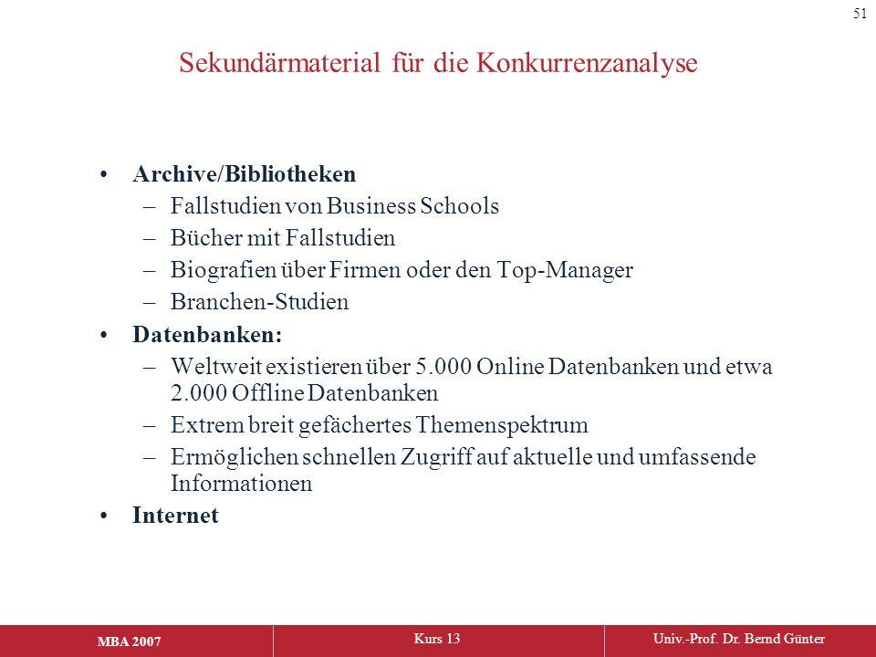 MBA 2006Kurs 13Univ.-Prof. Dr. Bernd Günter MBA 2007 Sekundärmaterial für die Konkurrenzanalyse Archive/Bibliotheken –Fallstudien von Business Schools