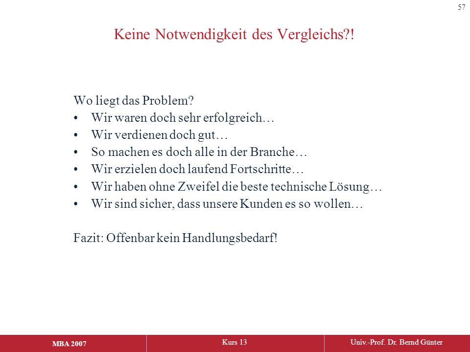 MBA 2006Kurs 13Univ.-Prof. Dr. Bernd Günter MBA 2007 Keine Notwendigkeit des Vergleichs?! Wo liegt das Problem? Wir waren doch sehr erfolgreich… Wir v