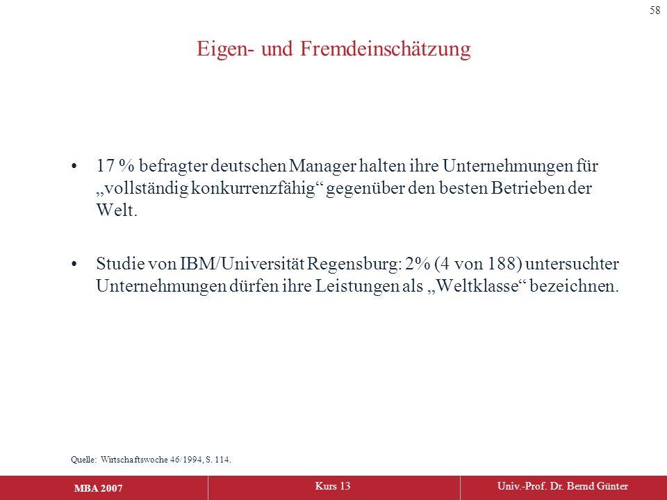 """MBA 2006Kurs 13Univ.-Prof. Dr. Bernd Günter MBA 2007 Eigen- und Fremdeinschätzung 17 % befragter deutschen Manager halten ihre Unternehmungen für """"vol"""