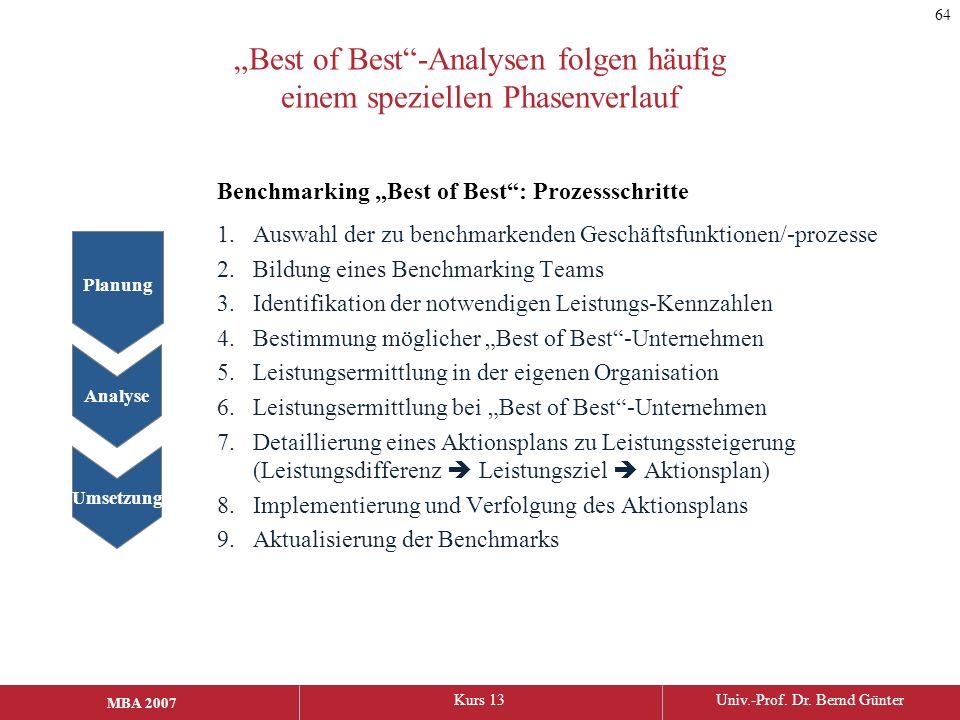 """MBA 2006Kurs 13Univ.-Prof. Dr. Bernd Günter MBA 2007 """"Best of Best""""-Analysen folgen häufig einem speziellen Phasenverlauf 1.Auswahl der zu benchmarken"""