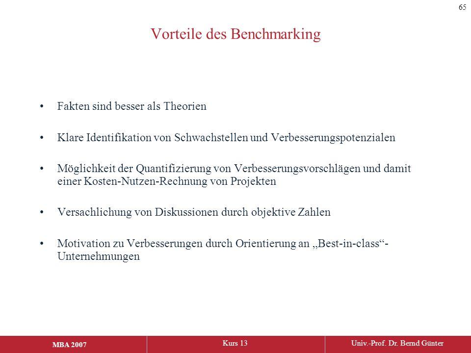 MBA 2006Kurs 13Univ.-Prof. Dr. Bernd Günter MBA 2007 Vorteile des Benchmarking Fakten sind besser als Theorien Klare Identifikation von Schwachstellen