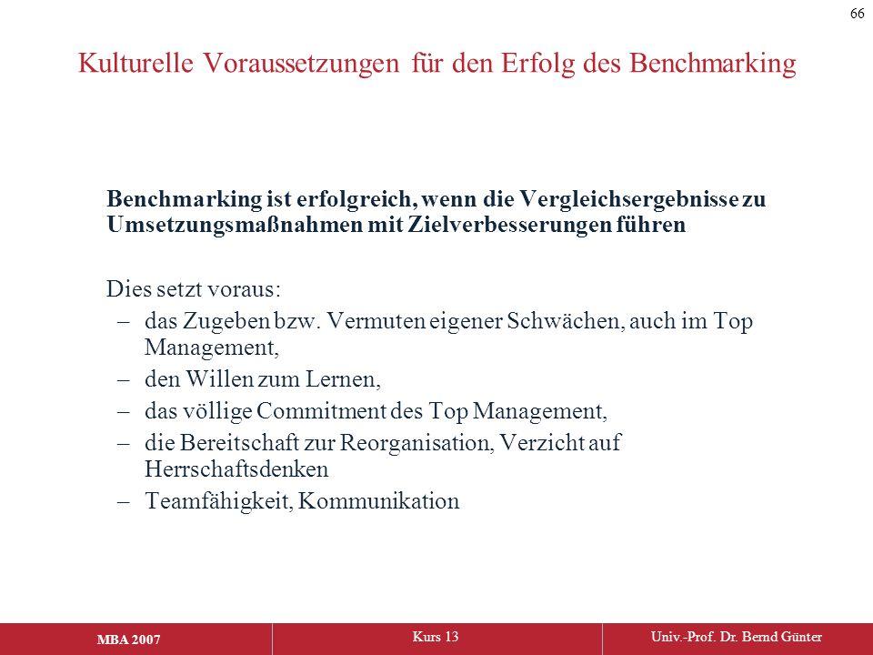 MBA 2006Kurs 13Univ.-Prof. Dr. Bernd Günter MBA 2007 Kulturelle Voraussetzungen für den Erfolg des Benchmarking Benchmarking ist erfolgreich, wenn die