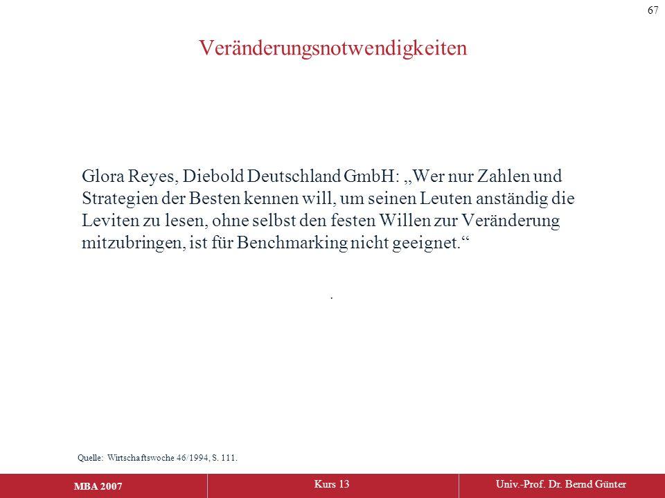 """MBA 2006Kurs 13Univ.-Prof. Dr. Bernd Günter MBA 2007 Veränderungsnotwendigkeiten Glora Reyes, Diebold Deutschland GmbH: """"Wer nur Zahlen und Strategien"""