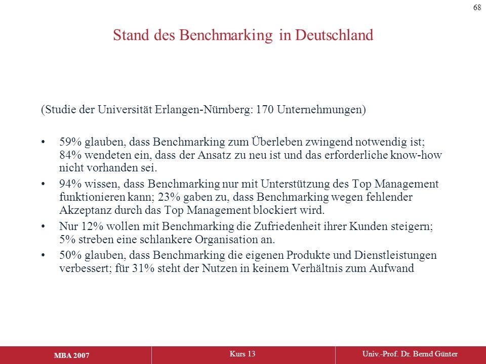 MBA 2006Kurs 13Univ.-Prof. Dr. Bernd Günter MBA 2007 Stand des Benchmarking in Deutschland (Studie der Universität Erlangen-Nürnberg: 170 Unternehmung