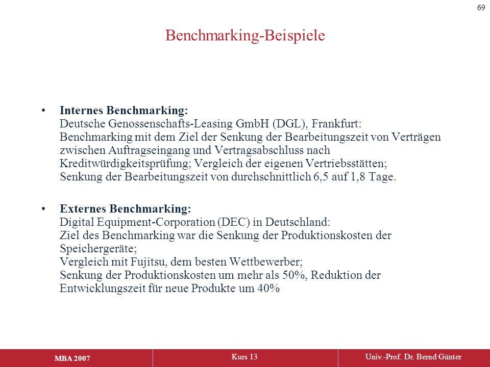 MBA 2006Kurs 13Univ.-Prof. Dr. Bernd Günter MBA 2007 Benchmarking-Beispiele Internes Benchmarking: Deutsche Genossenschafts-Leasing GmbH (DGL), Frankf