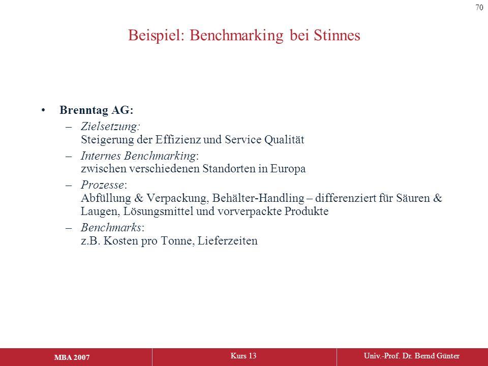 MBA 2006Kurs 13Univ.-Prof. Dr. Bernd Günter MBA 2007 Beispiel: Benchmarking bei Stinnes Brenntag AG: –Zielsetzung: Steigerung der Effizienz und Servic