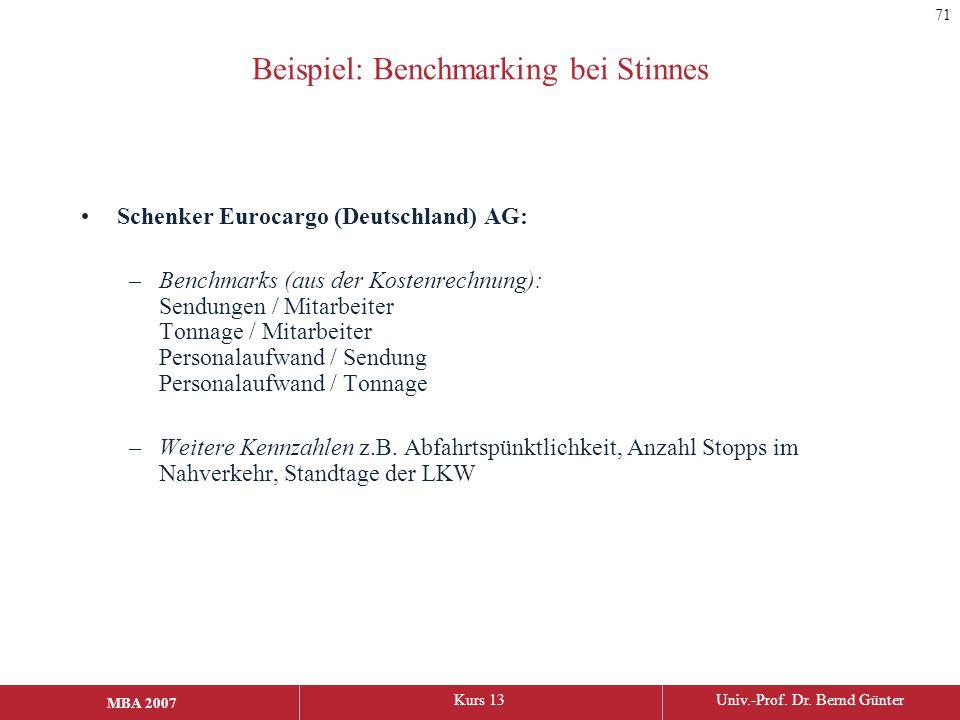 MBA 2006Kurs 13Univ.-Prof. Dr. Bernd Günter MBA 2007 Beispiel: Benchmarking bei Stinnes Schenker Eurocargo (Deutschland) AG: –Benchmarks (aus der Kost