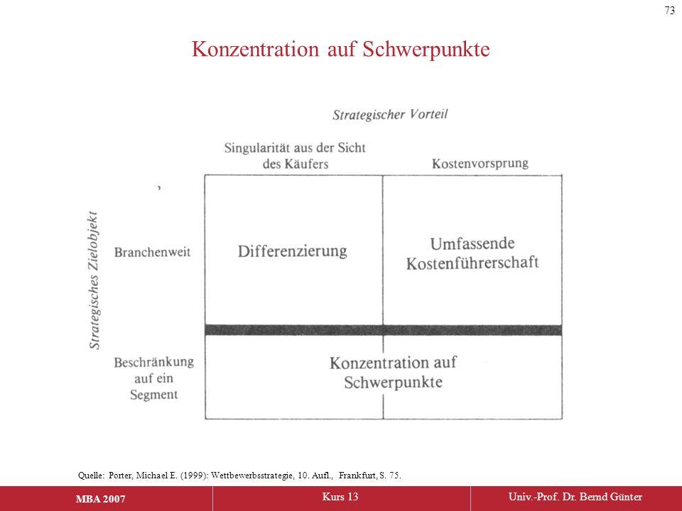MBA 2006Kurs 13Univ.-Prof. Dr. Bernd Günter MBA 2007 Konzentration auf Schwerpunkte Quelle: Porter, Michael E. (1999): Wettbewerbsstrategie, 10. Aufl.