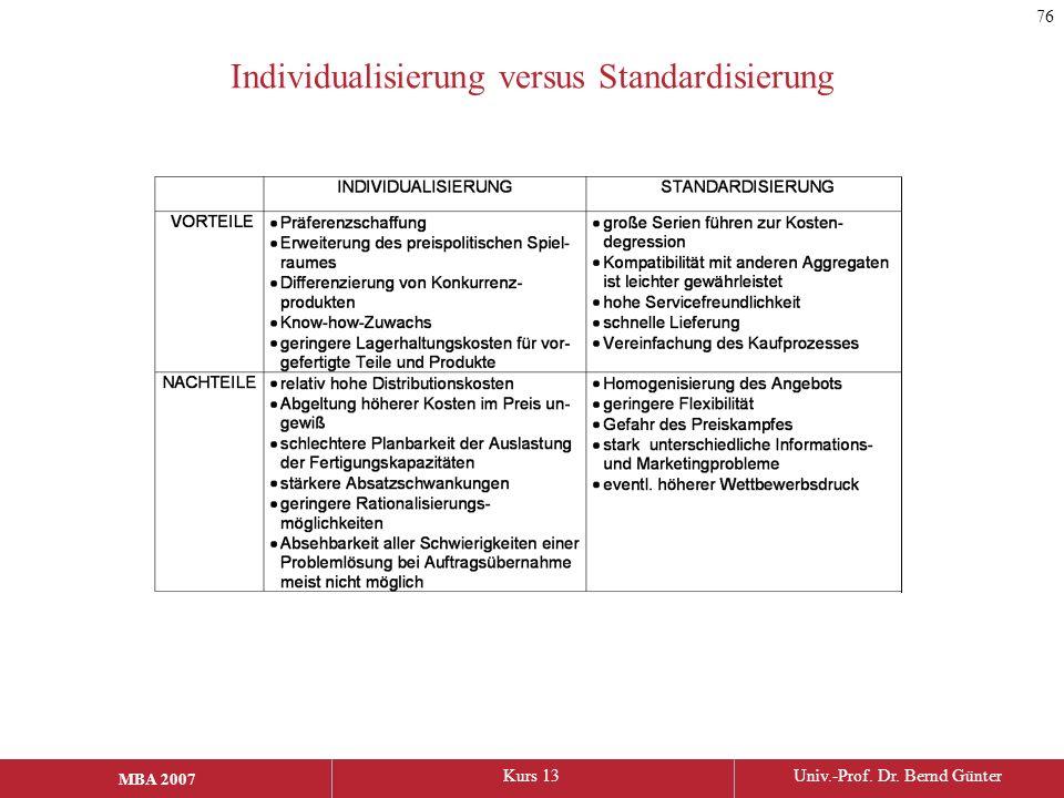 MBA 2006Kurs 13Univ.-Prof. Dr. Bernd Günter MBA 2007 Individualisierung versus Standardisierung 76