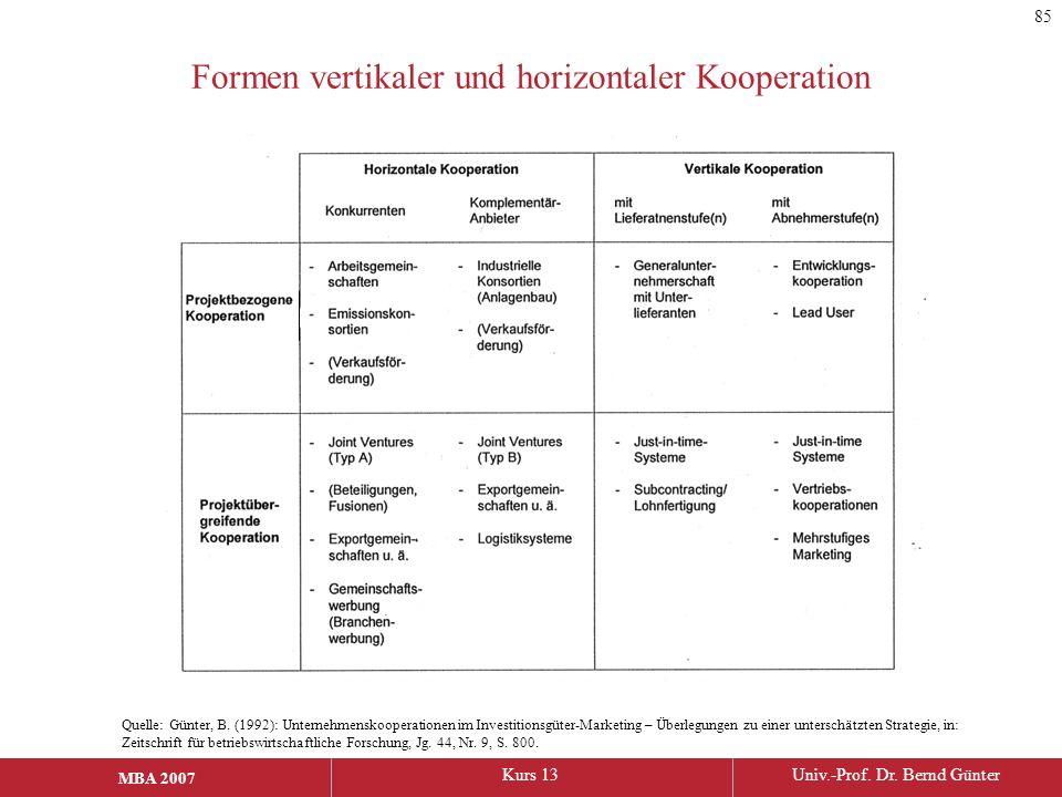 MBA 2006Kurs 13Univ.-Prof. Dr. Bernd Günter MBA 2007 Formen vertikaler und horizontaler Kooperation Quelle: Günter, B. (1992): Unternehmenskooperation