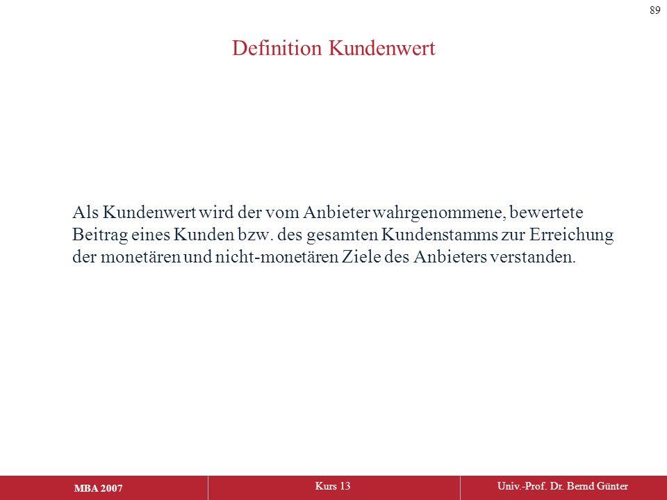 MBA 2006Kurs 13Univ.-Prof. Dr. Bernd Günter MBA 2007 Definition Kundenwert Als Kundenwert wird der vom Anbieter wahrgenommene, bewertete Beitrag eines
