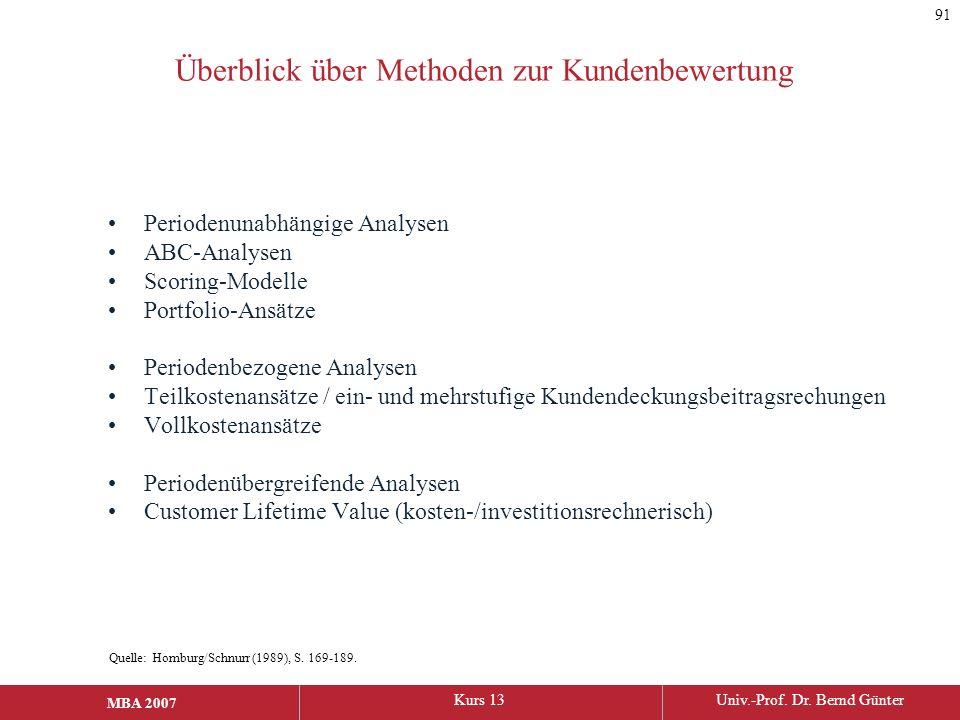 MBA 2006Kurs 13Univ.-Prof. Dr. Bernd Günter MBA 2007 Überblick über Methoden zur Kundenbewertung Periodenunabhängige Analysen ABC-Analysen Scoring-Mod