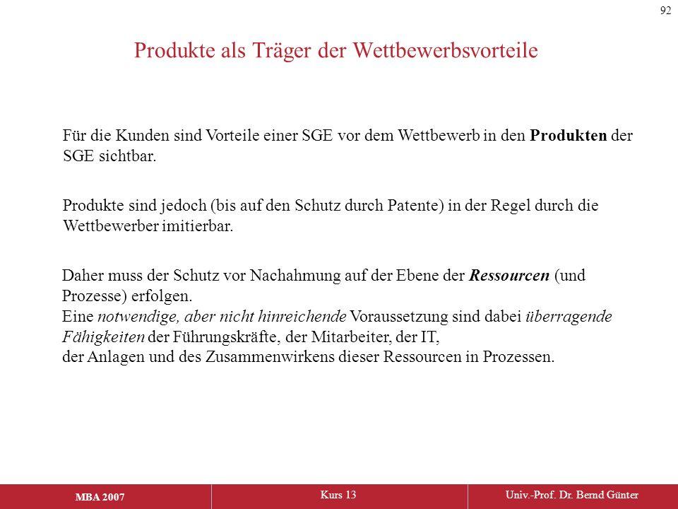 MBA 2006Kurs 13Univ.-Prof. Dr. Bernd Günter MBA 2007 Für die Kunden sind Vorteile einer SGE vor dem Wettbewerb in den Produkten der SGE sichtbar. Prod