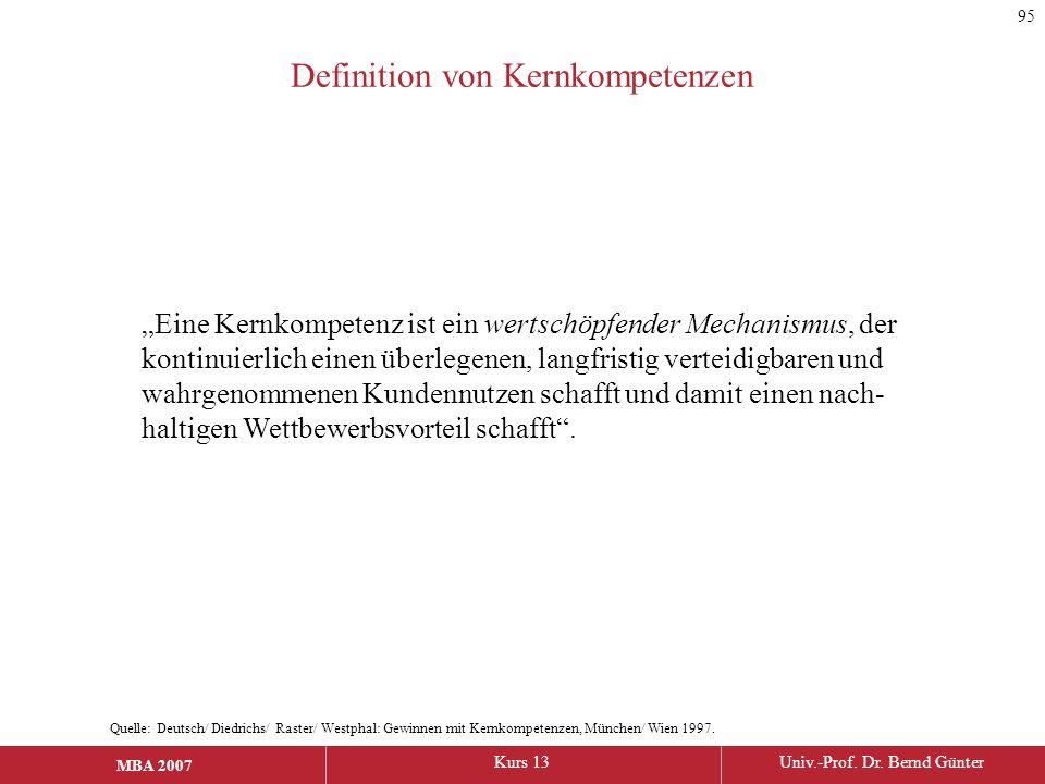 """MBA 2006Kurs 13Univ.-Prof. Dr. Bernd Günter MBA 2007 Definition von Kernkompetenzen """"Eine Kernkompetenz ist ein wertschöpfender Mechanismus, der konti"""