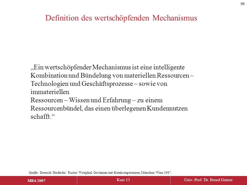 """MBA 2006Kurs 13Univ.-Prof. Dr. Bernd Günter MBA 2007 """"Ein wertschöpfender Mechanismus ist eine intelligente Kombination und Bündelung von materiellen"""