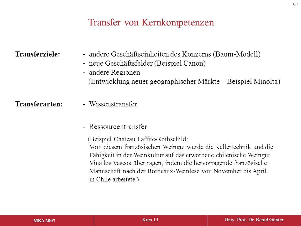 MBA 2006Kurs 13Univ.-Prof. Dr. Bernd Günter MBA 2007 Transfer von Kernkompetenzen Transferziele:- andere Geschäftseinheiten des Konzerns (Baum-Modell)