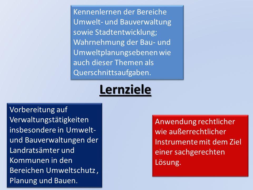 Modulübersicht ModulBeschreibungECTS-Punkte Modul II.1.17 Public Management/ Ethik des Verwaltungshandelns/ Diversity/ Gender im Verwaltungskontext5 Modul II.1.18 Allgemeine und fachgebietsbezogene (umwelt-, planungs- und bau-) rechtliche Gesichtspunkte7 Modul II.1.19 Sozialwissenschaftliche Methoden und Instrumente, nachhaltige Stadtentwicklung6 Modul II.1.20 Großverfahren im Planungs - und Umweltrecht6 Modul II.1.21Bauleitplanung6 Modul II.1.22Umweltplanungen5