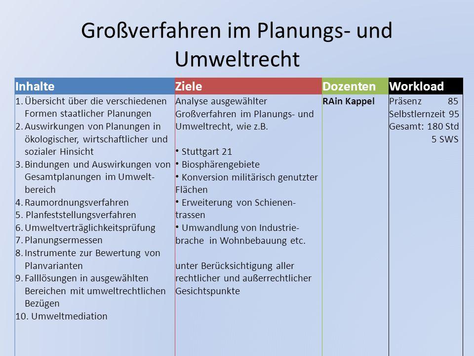 Großverfahren im Planungs- und Umweltrecht InhalteZieleDozentenWorkload 1.Übersicht über die verschiedenen Formen staatlicher Planungen 2.Auswirkungen