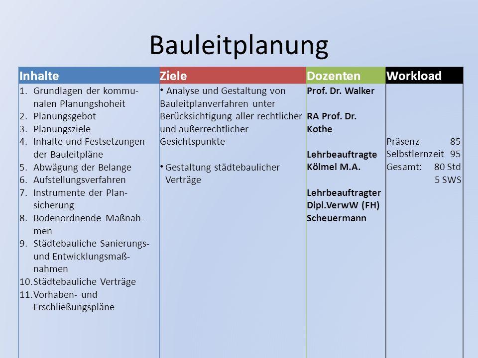 Bauleitplanung InhalteZieleDozentenWorkload 1.Grundlagen der kommu- nalen Planungshoheit 2.Planungsgebot 3.Planungsziele 4.Inhalte und Festsetzungen d