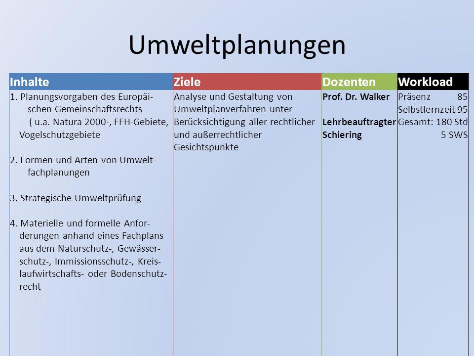 Umweltplanungen InhalteZieleDozentenWorkload 1. Planungsvorgaben des Europäi- schen Gemeinschaftsrechts ( u.a. Natura 2000-, FFH-Gebiete, Vogelschutzg