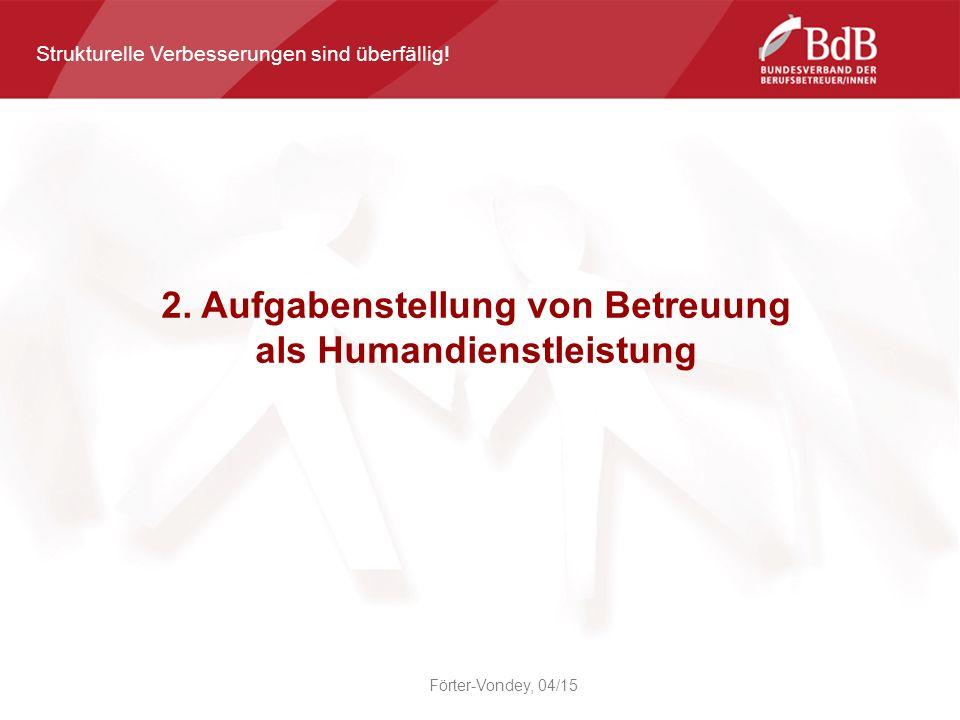 2. Aufgabenstellung von Betreuung als Humandienstleistung Förter-Vondey, 04/15 Strukturelle Verbesserungen sind überfällig!